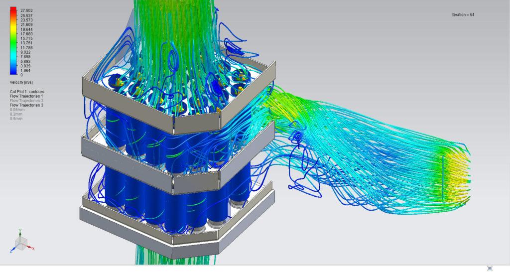 Computational Fluid Dynamic technology